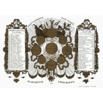 Porseleinkaart Harmonie Lochristi, 1843